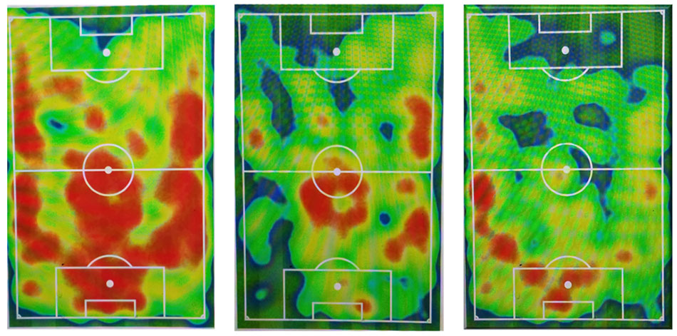 Figure 1: Heat Activity - Left figure (A): combined activity; Middle figure (B): Sampdoria's activity; Right figure (C): Milan's activity