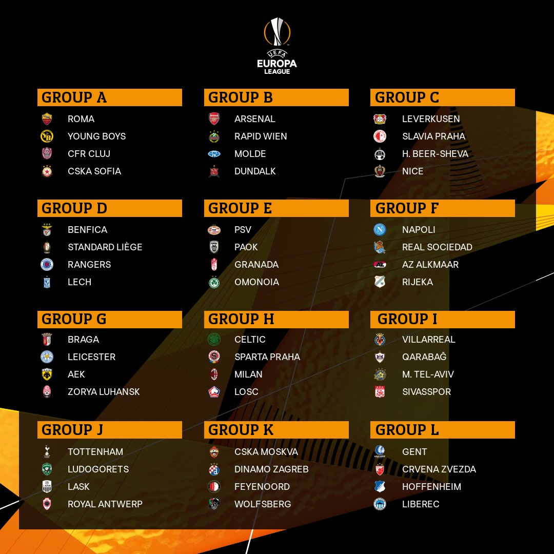 Milan drawn with Celtic, Sparta Prague and Lille in Group H of the 2020/21  Europa League Group Stage   Rossoneri Blog - AC Milan News